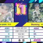 IU(アイユー)、出演ナシでも「Love Poem」で4冠王…「AOA」、カン・ダニエル、ソンミン(SUPER JUNIOR)もカムバック
